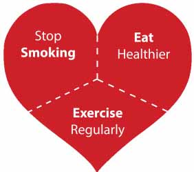 For A Healthier Heart Avoid These Heart Problems
